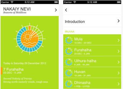 Nakaiy Nevi - The Original Maldivian Weather Pattern